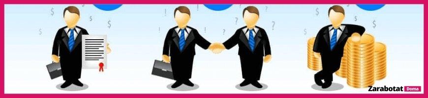 Работа онлайн-партнерские программы