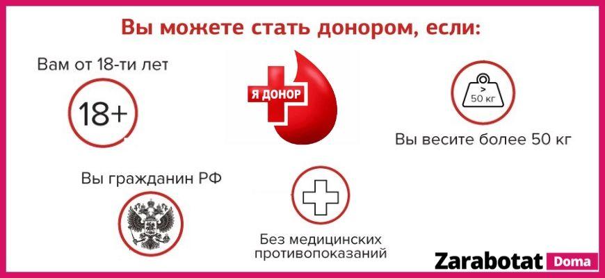 Сдать кровь - Донорство крови